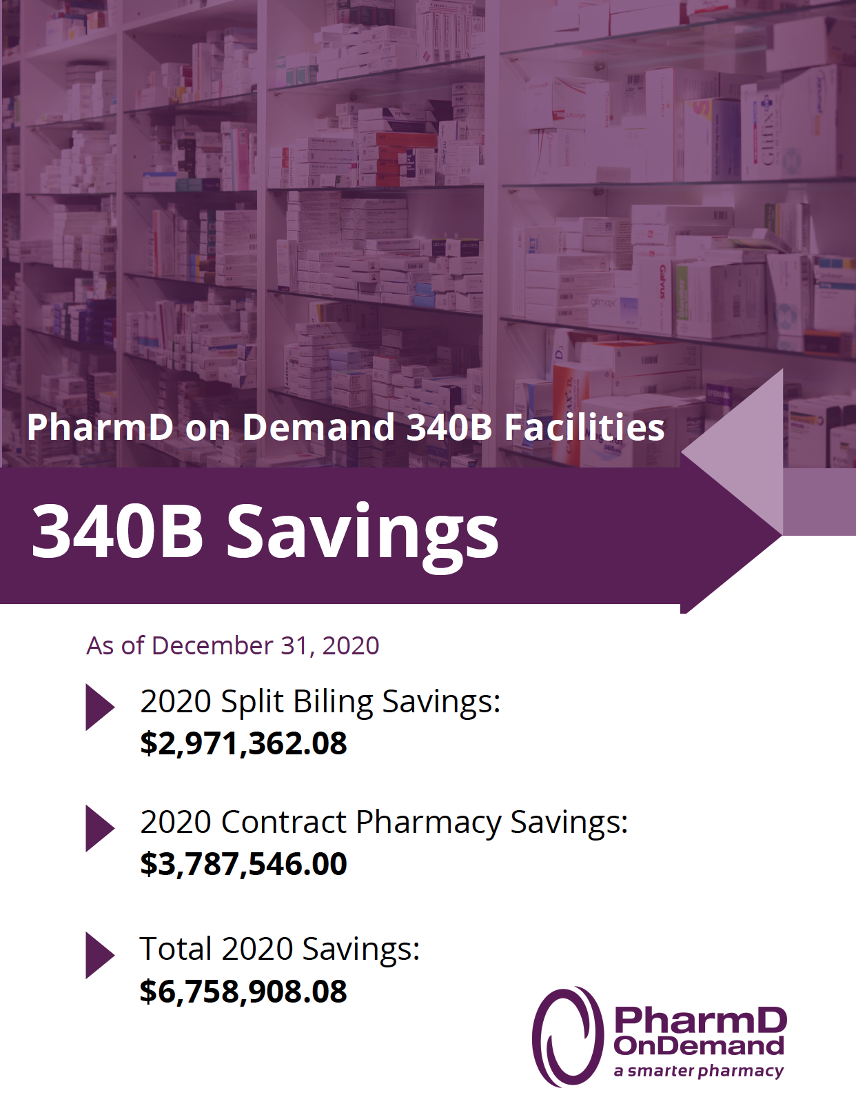 Savings with Our 340B Program Management